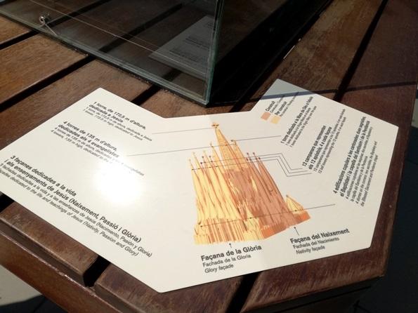 Sagrada Familia dettagli sul progetto